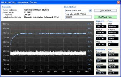 Hard Disk Sentinel - 1 PC - korlátlan idő